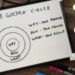 The Golden Circle - Starte immer erst mit dem Warum