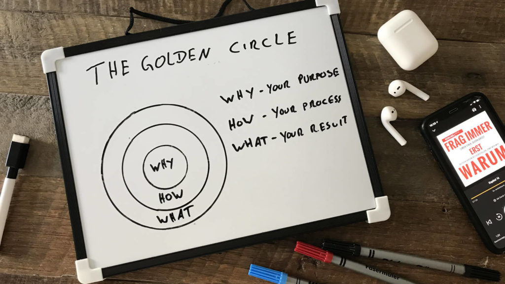 The golden circle - Put the WHY in the foreground